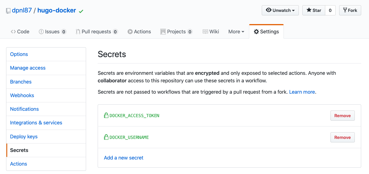 github actions workflow overview